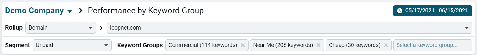 performance by keyword group top options